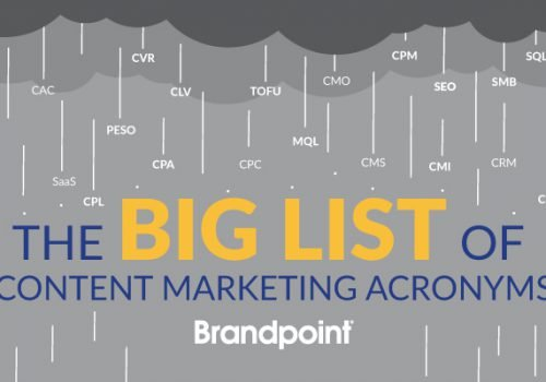 The Big List of Content Marketing Acronyms